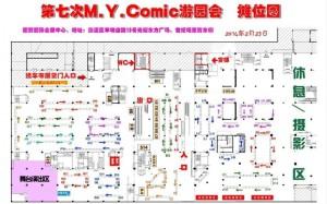 MYC7map